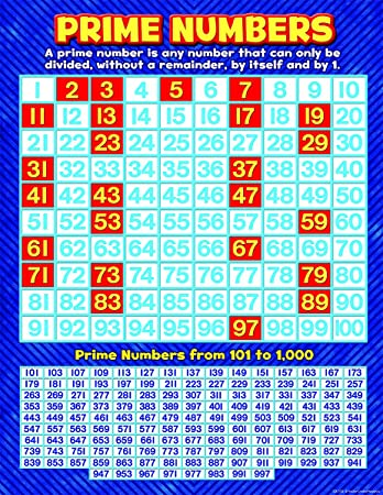 AmazonCom Teacher Created Resources Prime Numbers Chart