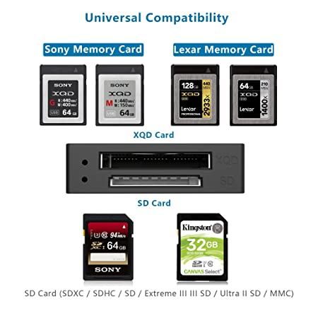 Rytaki Lector de Tarjetas USB 3.0 XQD, Compatible con la Tarjeta Sony X/USB de la Serie G/M Mark XQD, Tarjeta Lexar 2933x / 1400x USB Mark XQD, ...