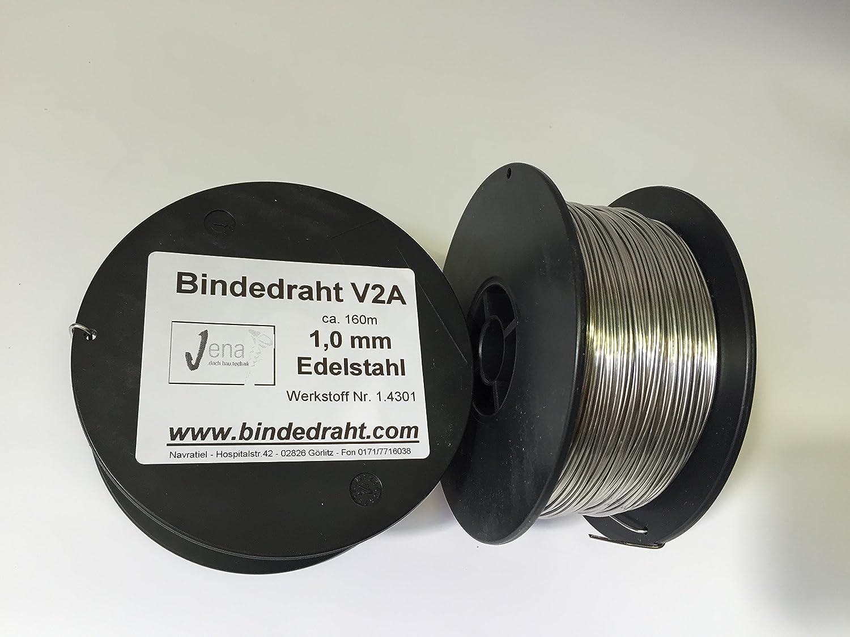 Beste Kabel Aus Edelstahldraht Ideen - Elektrische Schaltplan-Ideen ...