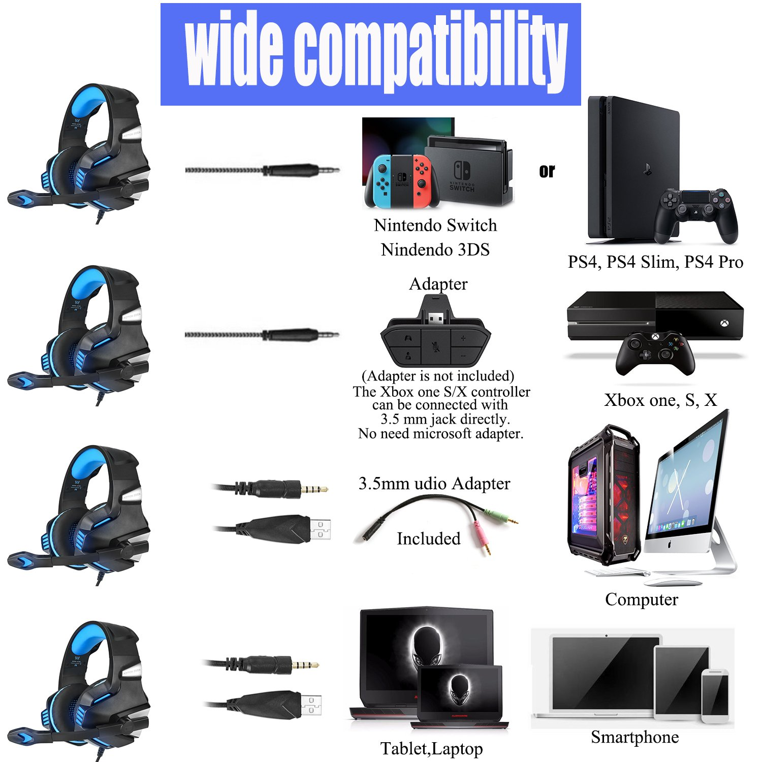 KJ-KayJI Gaming Headset for PS4 Xbox One Over Ear Gaming Headphones with Mic Stereo Bass Surround Noise Reduction,LED Lights and Volume Control for Laptop PC Mac IPad Computer Smartphones Xbox (Blue) by KJ-KayJI (Image #5)