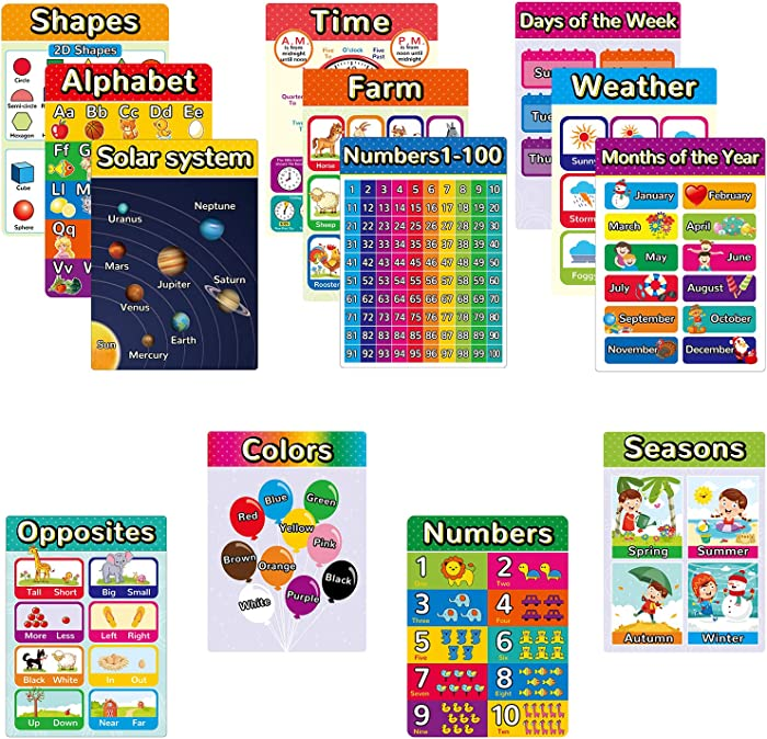 Educational Posters for Kindergarten, Classroom Posters Elementary Learning Posters for Preschool, Toddlers Learning Posters Including Alphabet Colors and Numbers (13 Pack)