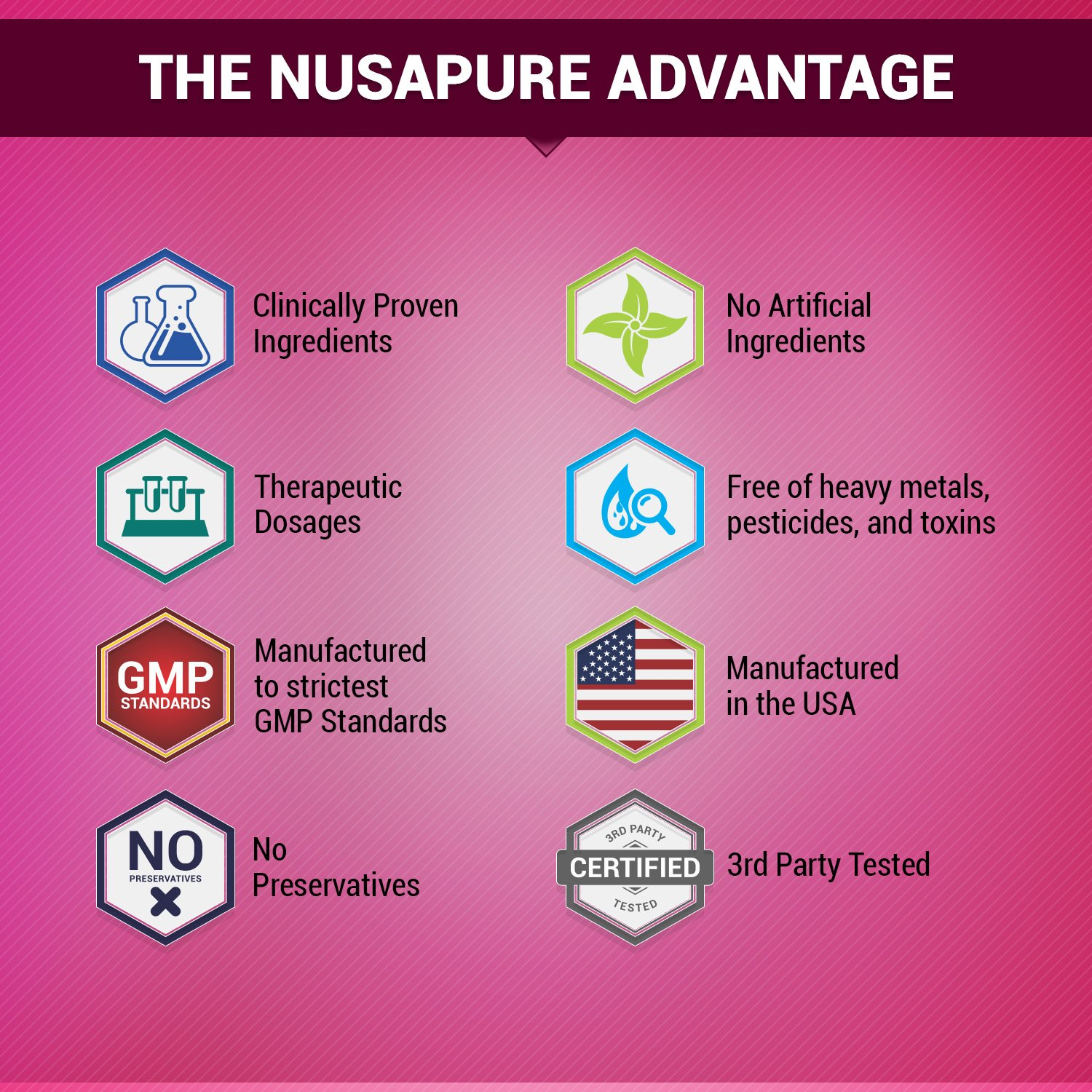 Best Resveratrol 1000mg 180caps (Non-GMO & Gluten Free) Promotes Heart Health and Balances Blood Pressure, Helps Balance Hormones - Proudly Made in USA - 100% Money Back Guarantee! by NusaPure (Image #5)