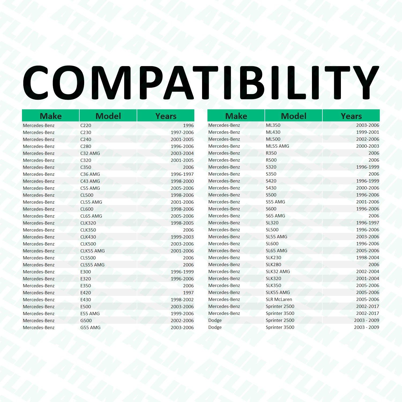ATLIN Mercedes Transmission Dipstick for Mercedes 722.6 Transmissions Replaces OEM 140589152100