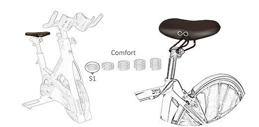 Ensilla la bicicleta con el nuevo sellOttO-III-H17