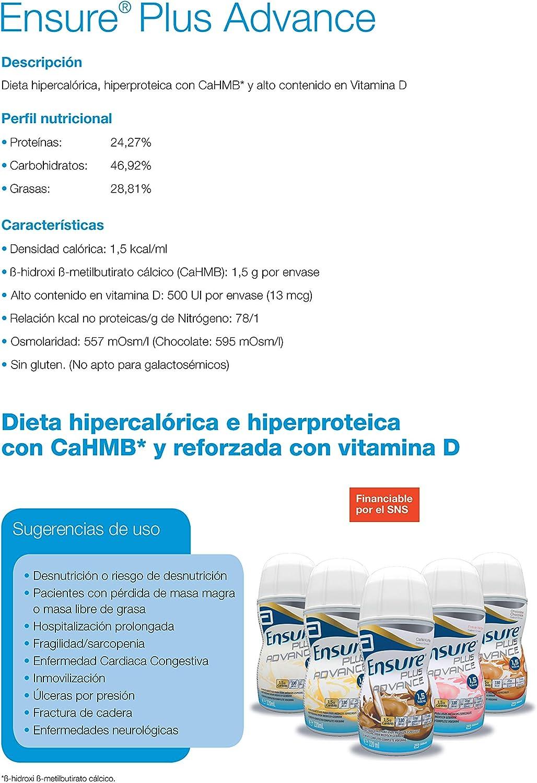 Ensure Ensure Plus Advance Chocolate 220Ml 30U 6600 ml ...
