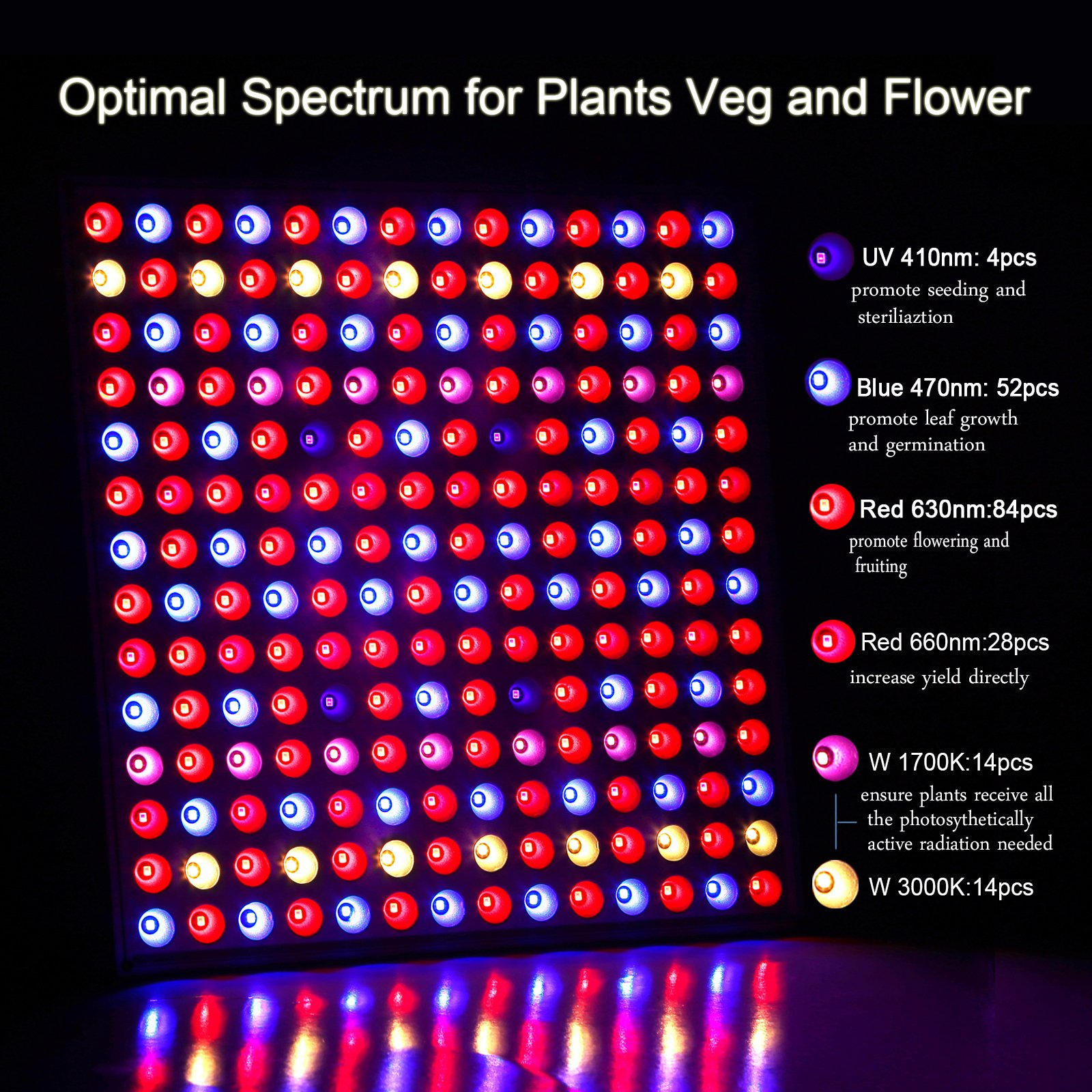 LED Grow Light for Indoor Plants,YGROW Upgraded 75W Growing Lamp Light Bulbs with Exclusive Full Spectrum for Greenhouse Hydroponic Plants from Seeding to Harvest by YGROW (Image #2)