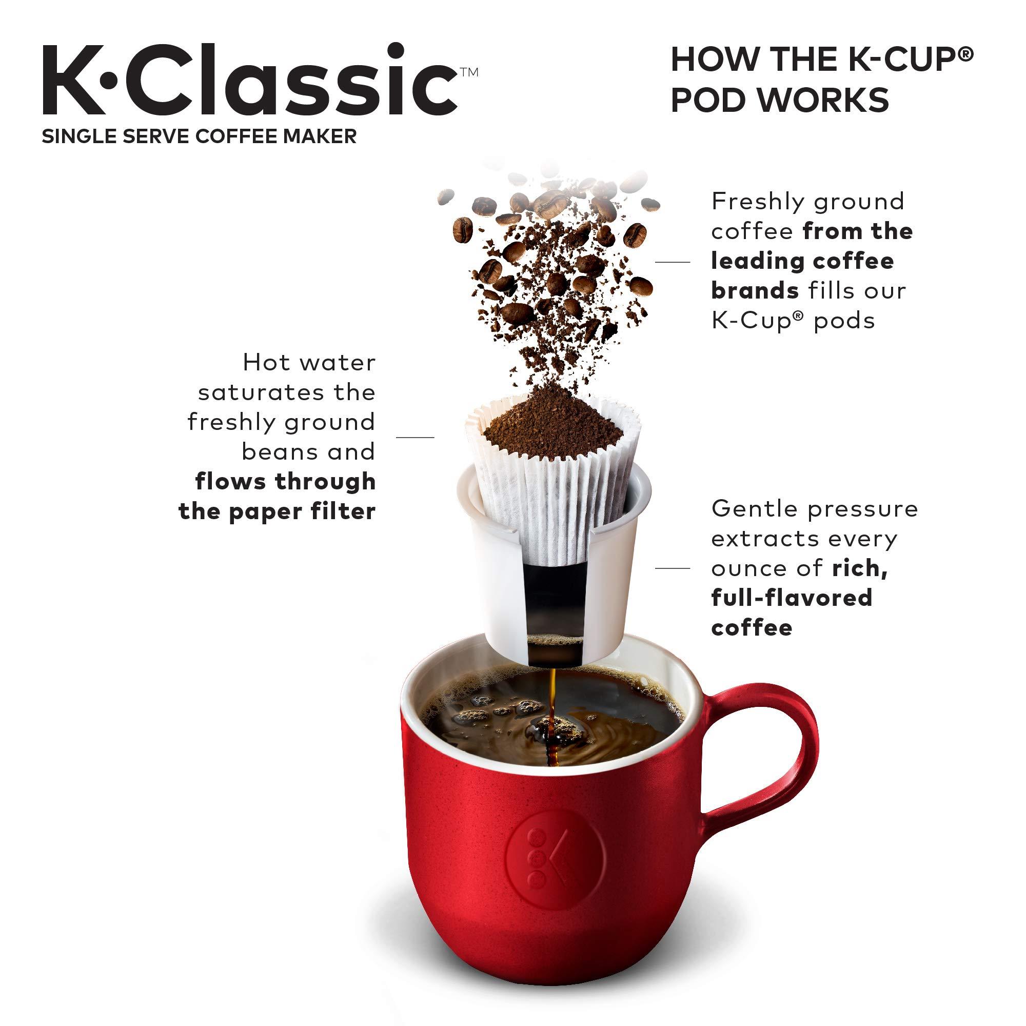 Keurig K-Classic Coffee Maker, K-Cup Pod, Single Serve, Programmable, White by Keurig (Image #5)