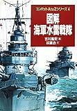 図解・海軍水雷戦隊 (コンバットAtoZシリーズ)