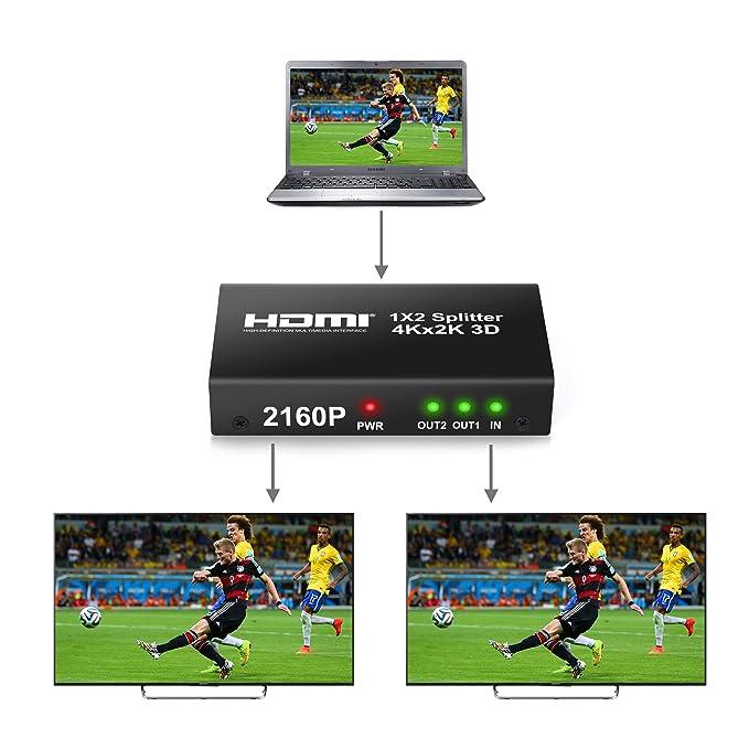eb83729ee724 Neoteck HDMI Splitter 2 Way 2160P 4Kx2K HD Hub Smart  Amazon.co.uk   Electronics
