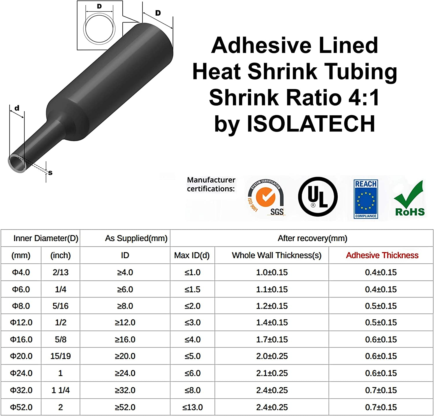 Heat Shrink Tube 4:1 Adhesive Lined Transparent Clear /Ø4mm 1m here Choose from 8 diameters and 6 Lengths by ISOLATECH