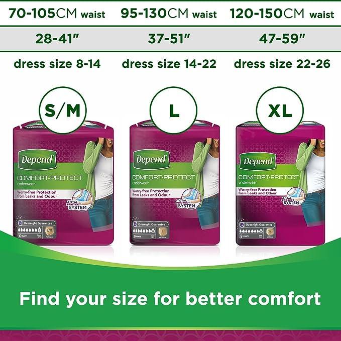 Depend - Braguitas de incontinencia para mujer, súper absorbentes: Amazon.es: Salud y cuidado personal