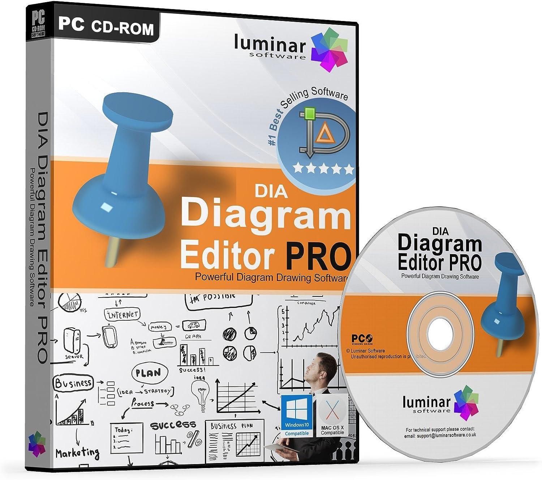 Dia Diagram Editor Powerful Diagram Flowchart Drawing Creation Software Pc Mac Boxed As Shown Amazon Co Uk Software