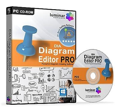 Dia diagram editor powerful diagramflowchart drawingcreation dia diagram editor powerful diagramflowchart drawingcreation software pc mac ccuart Gallery