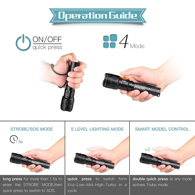 Segunda generación de linterna de Zoomable Evolva Future Technology Linterna recargable F1 USB Mini Pocket Torch (Linterna F1 (antorcha y batería)): ...