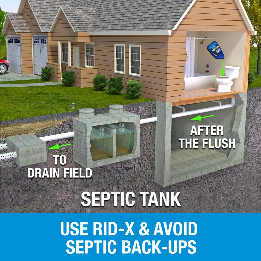 Rid X Septic Tank System Treatment 6 Month Supply Liquid