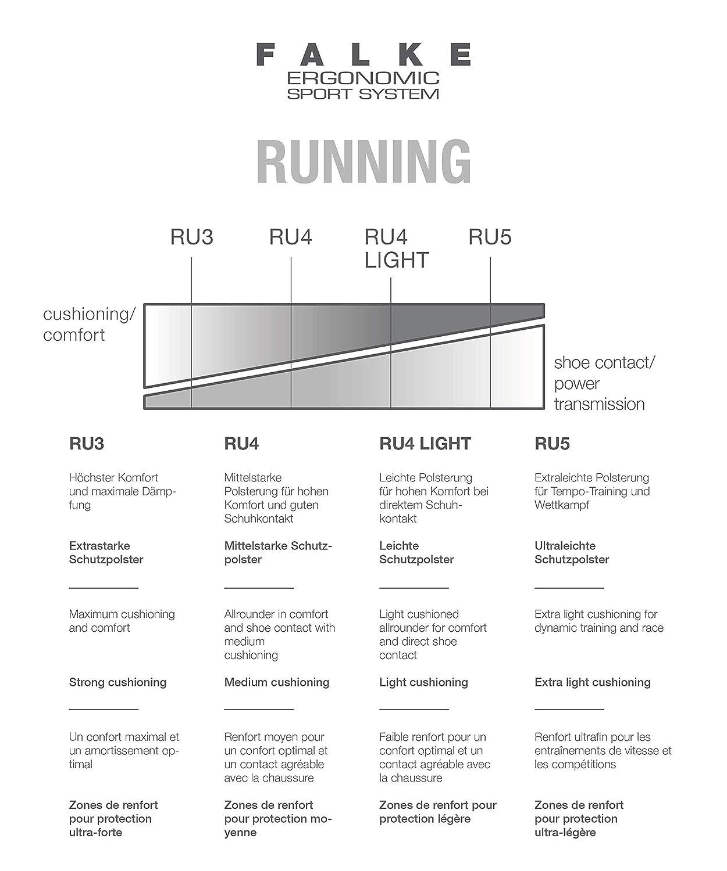 FALKE Damen Ru4 Short Runningsocken