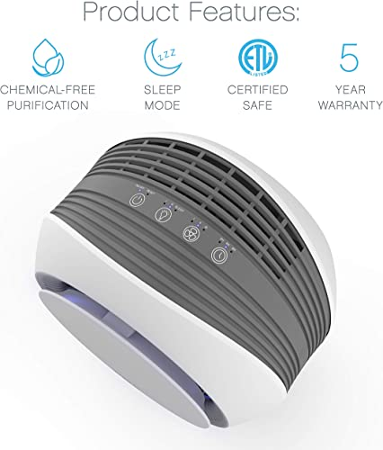 Pure Enrichment PureZone Halo 2-in-1 Air Purifier – True HEPA Filter Cleans Air, Helps Alleviate Allergies, Eliminates Germs, Removes Pet Hair, Smoke More for Home, Bedroom Office Desktops
