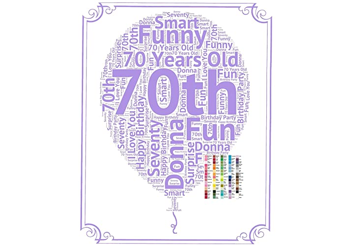 70th Birthday Gifts Gift Ideas 70 Personalized