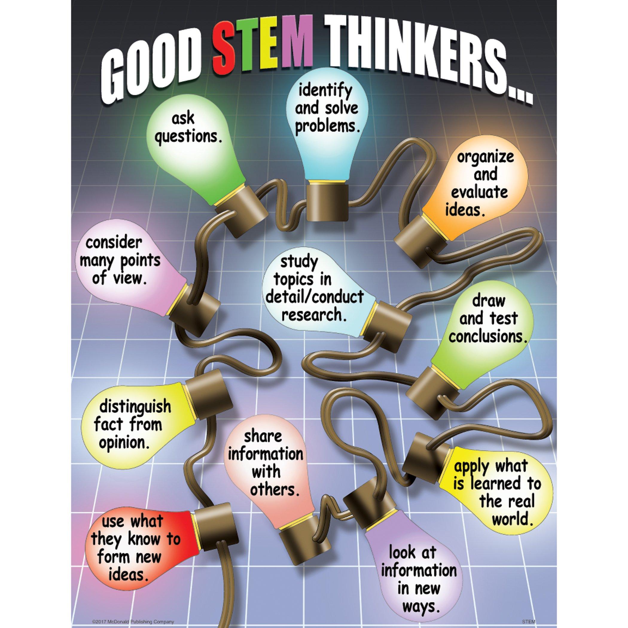 McDonald Publishing MC-P095 Stem Teaching Poster Set, Set of 4 by McDonald Publishing (Image #5)