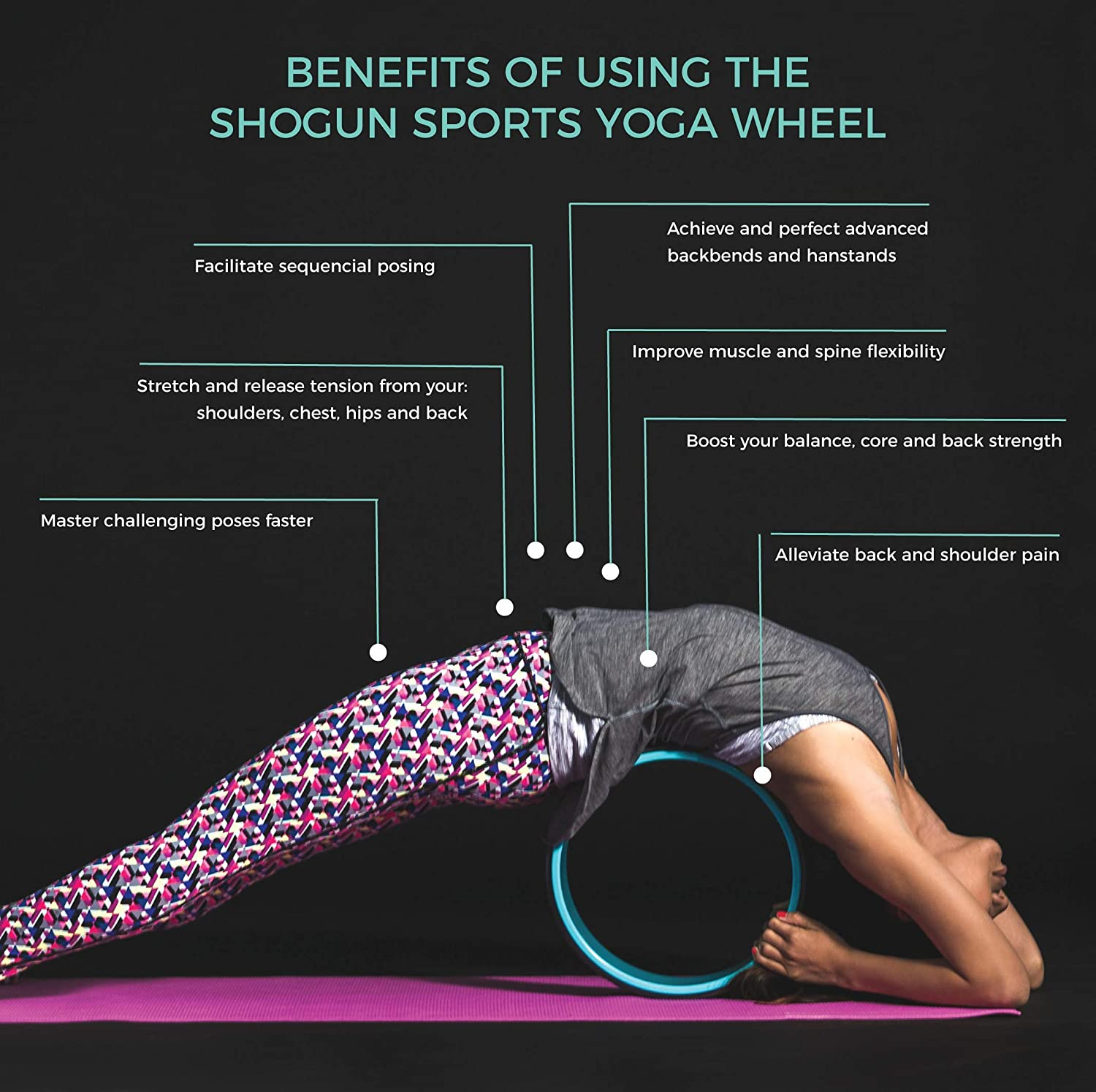 Shogun Sports Yoga Wheel. Yoga Wheel Roller for Back Pain, Stretching, Improving Flexibility and Backbends.