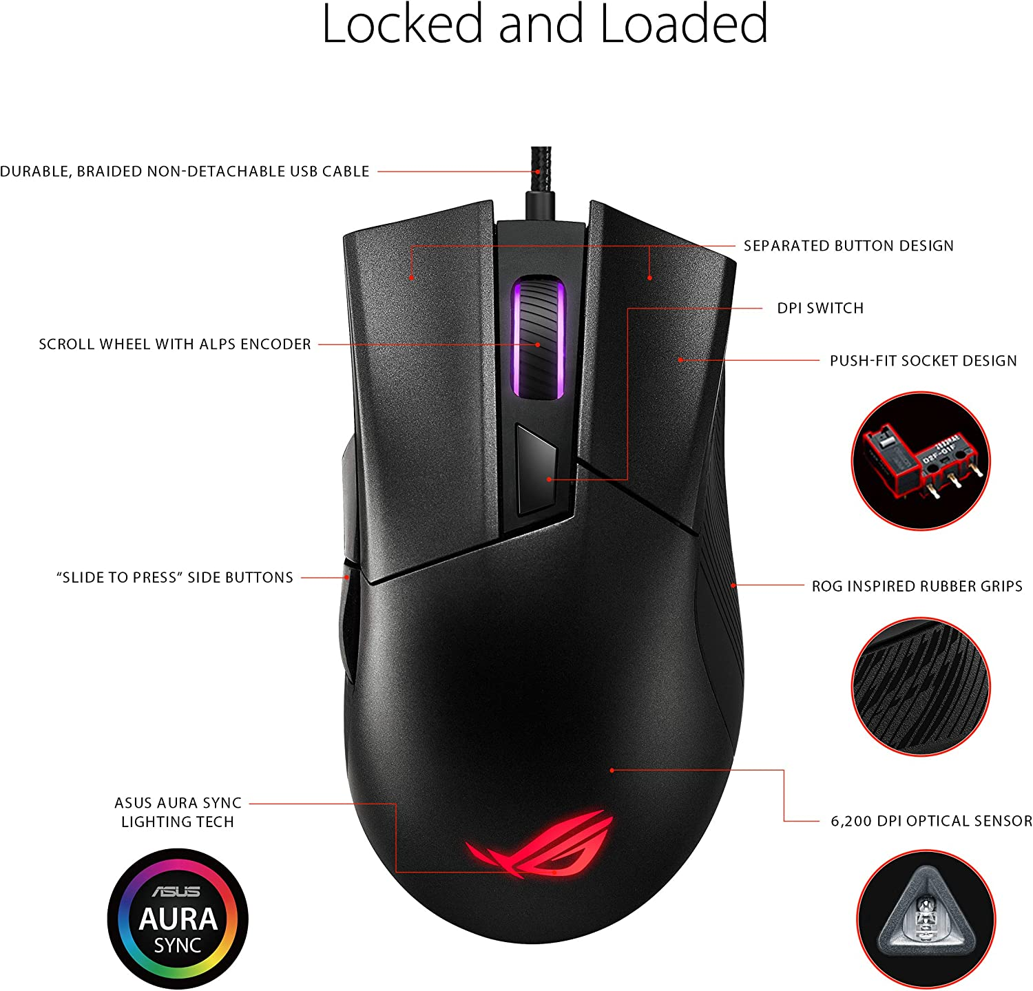 ASUS Optical Gaming Mouse - ROG Gladius II Core   Ergonomic Right-Hand Grip   Lightweight PC Gaming Mouse   6200 DPI Optical Sensor   Omron Switches   6 Buttons   Aura Sync RGB Lighting: Computers & Accessories