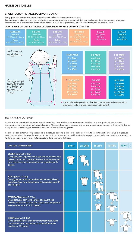 Slumbersac Toddler Sleeping Bag with Sleeves 2.5 Tog - Choo Choo Train - 12-36 months/110cm