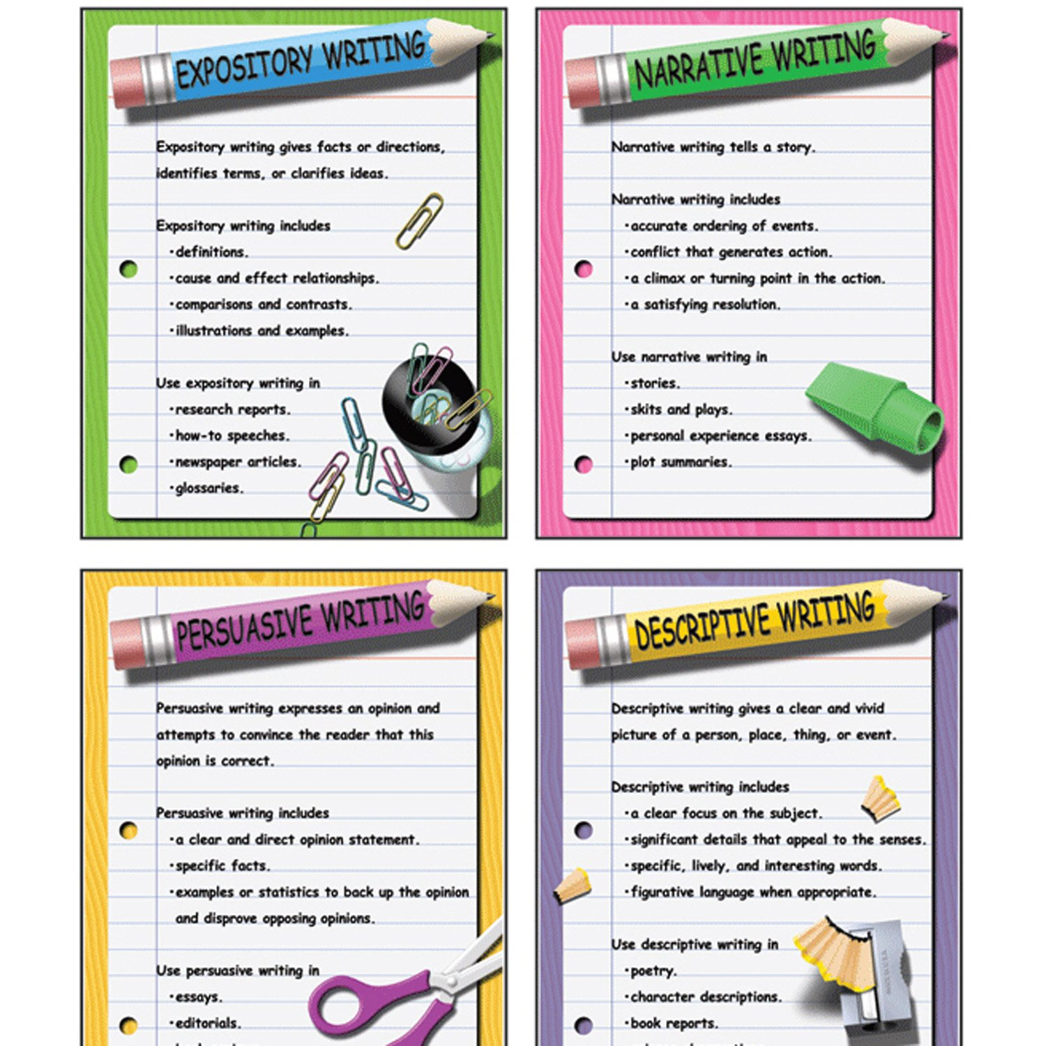 types of writing posters classroom