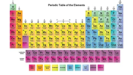 Periodic Table of Elements Educational Giant Poster Art Print A0 A1 A2 A3 A4