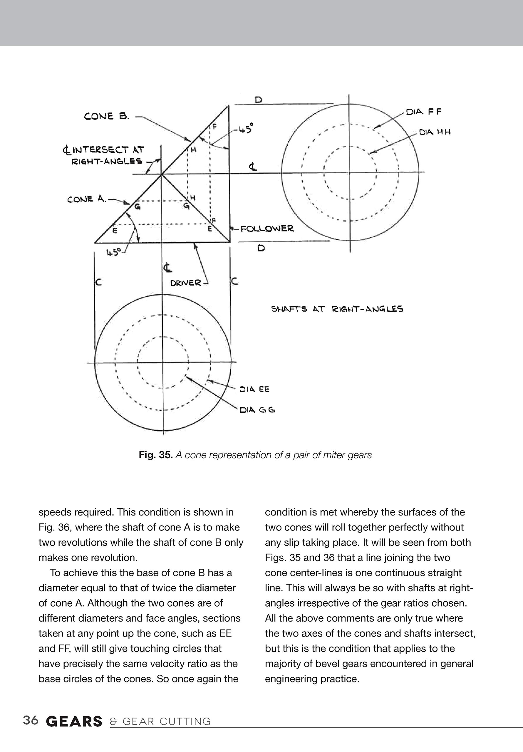 Gears and Gear Cutting for Home Machinists (Fox Chapel Publishing) Practical,  Hands-On Guide to Designing and Cutting Gears Inexpensively on a Lathe or  ...