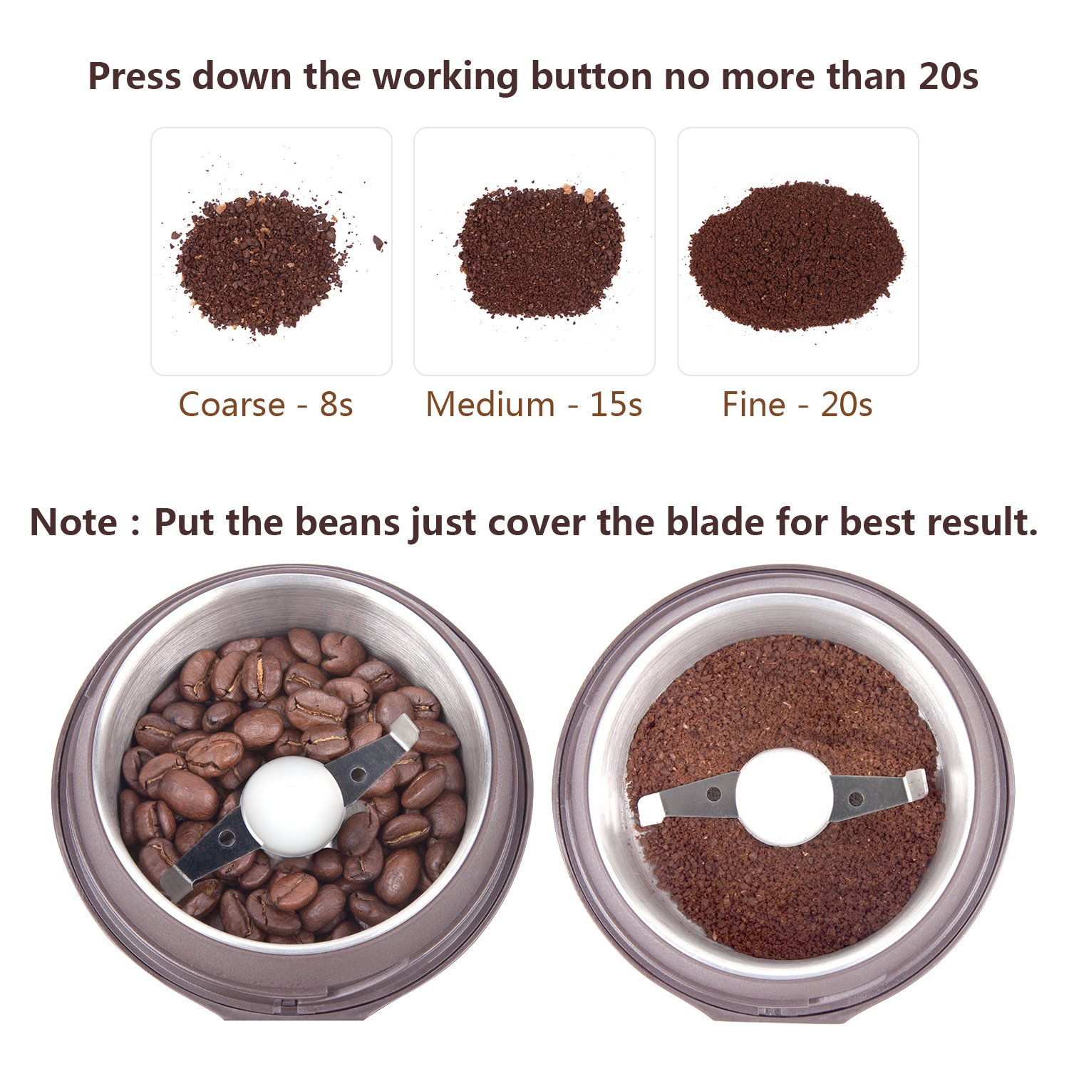 AMOVEE Electric Coffee Grinder with Stainless Steel Blades for Coffee Beans, Spice, Nuts, Herbs, Pepper and Grains, Brown, 200W, Cleaning Brush Included by AmoVee (Image #5)