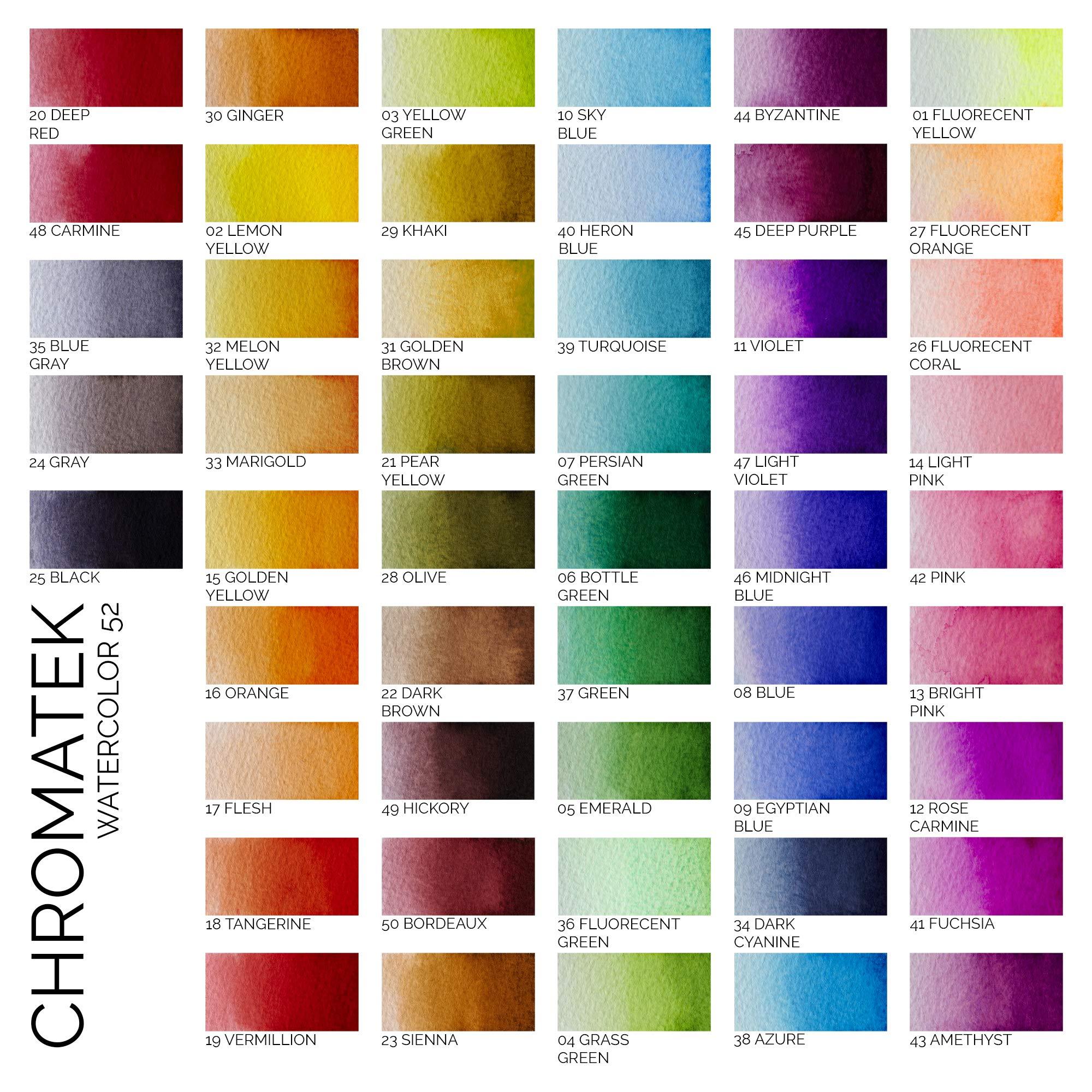 52 Watercolor Brush Pens, Tutorial Pad & Video Series by Chromatek. Real Brush Tip. Vivid. Smooth. Blendable. Long Lasting. Professional Artist Quality. 50 Colors 2 Blending Brushes. by Chromatek (Image #7)