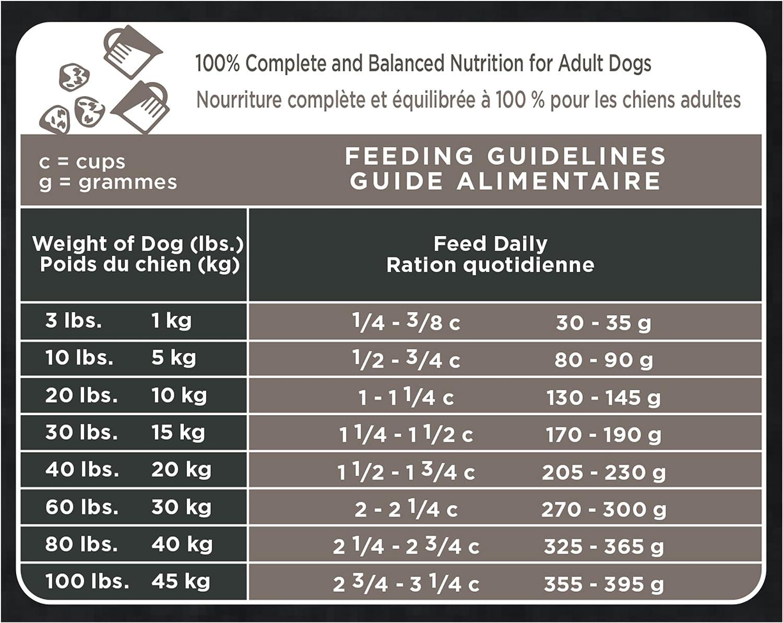 purina beneful poids santé nourriture pour chien 31 1 lbar