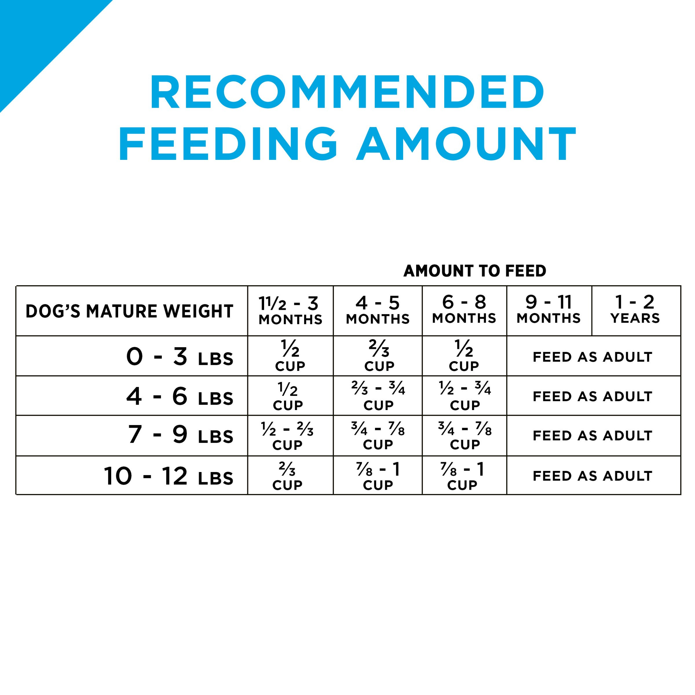 Purina Pro Plan FOCUS Puppy Toy Breed Formula Dry Dog Food - (1) 5 lb. Bag by Purina Pro Plan (Image #12)