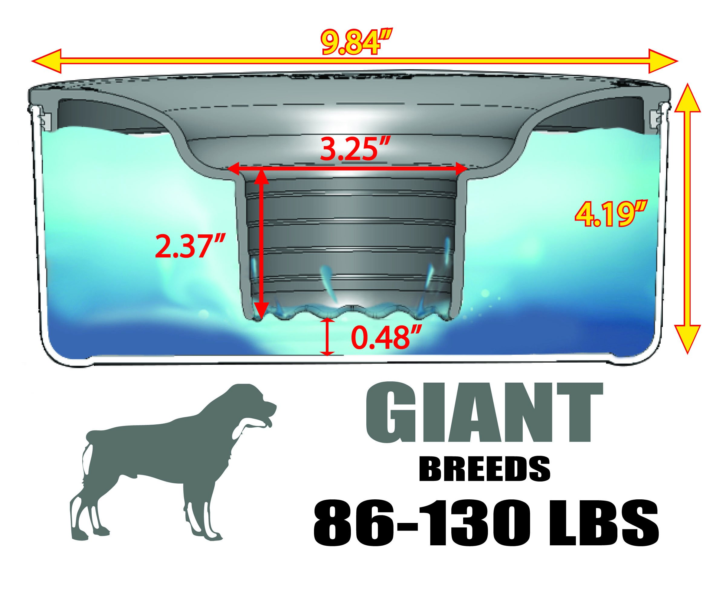 Slopper Stopper UNIT - GIANT BREED Dogs 86-130 Lbs