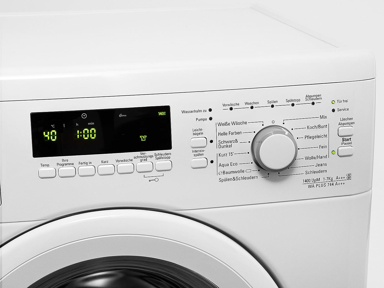 Szeneriebild Waschvollautomat