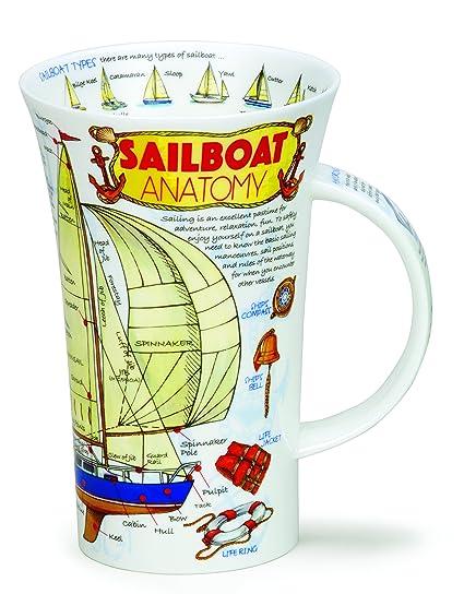 Dunoon de Porcelana velero anatomía Taza? Vela, el Barco, Glencoe ...