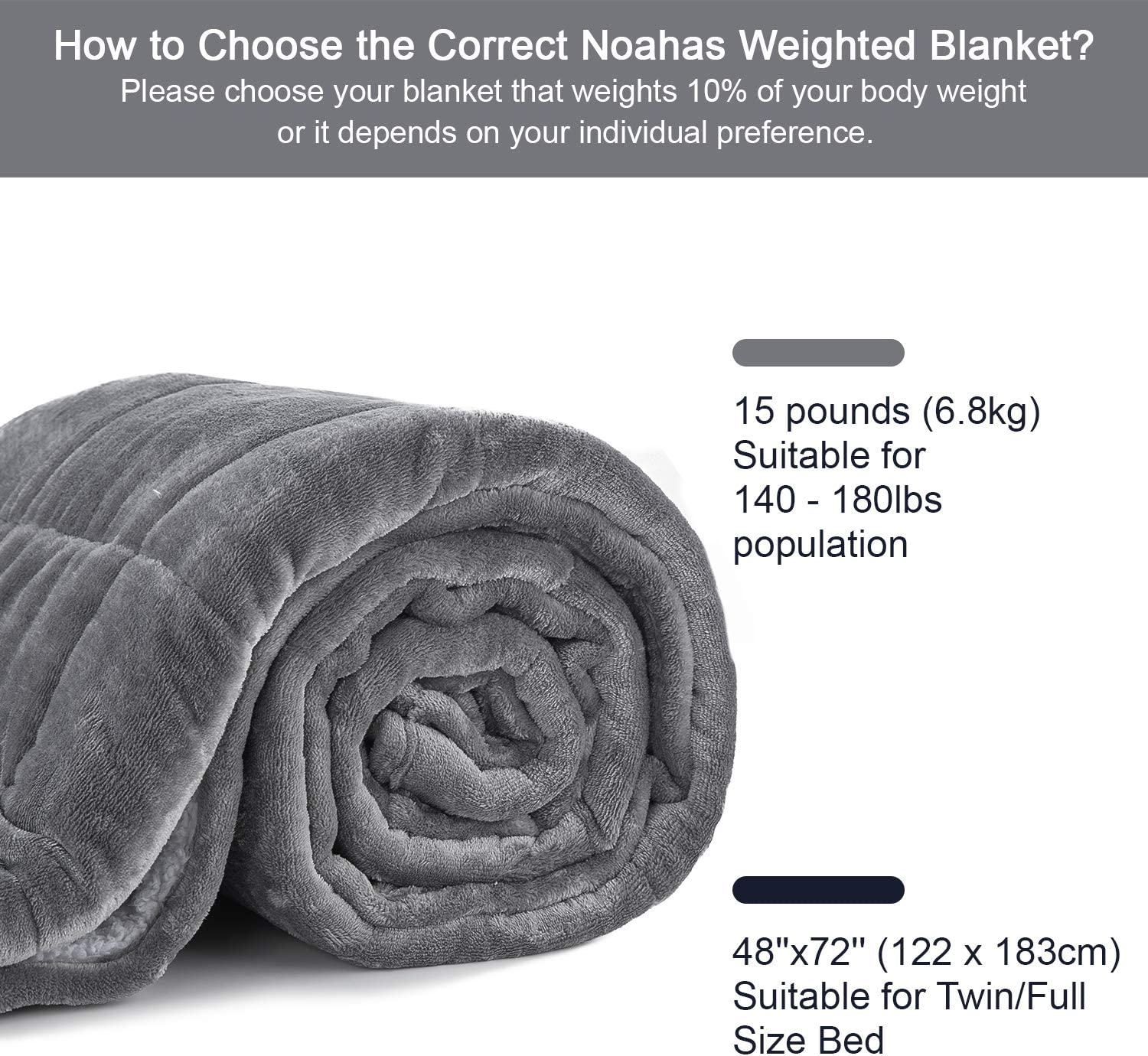 15 lbs 48x72 Warm Heavy Blanket for Adults Twin Size Sherpa Fleece Blanket for Individual Between 140-180 lbs Noahas Weighted Blanket 100/% Natural Cotton with Premium Glass Beads Grey