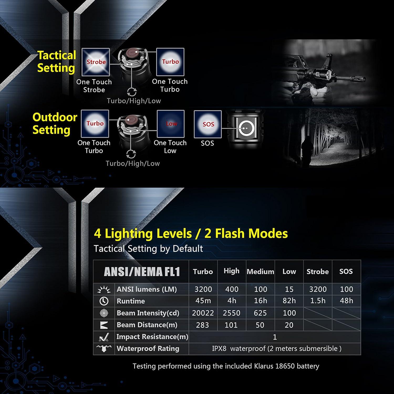 Klarus XT11X Linternas Táctica 3200 Lumen CREE XHP70.2 P2 LED Antorchas Tácticas Recargables de EDC del USB Potente Linterna Táctica de Luz, con la Batería ...