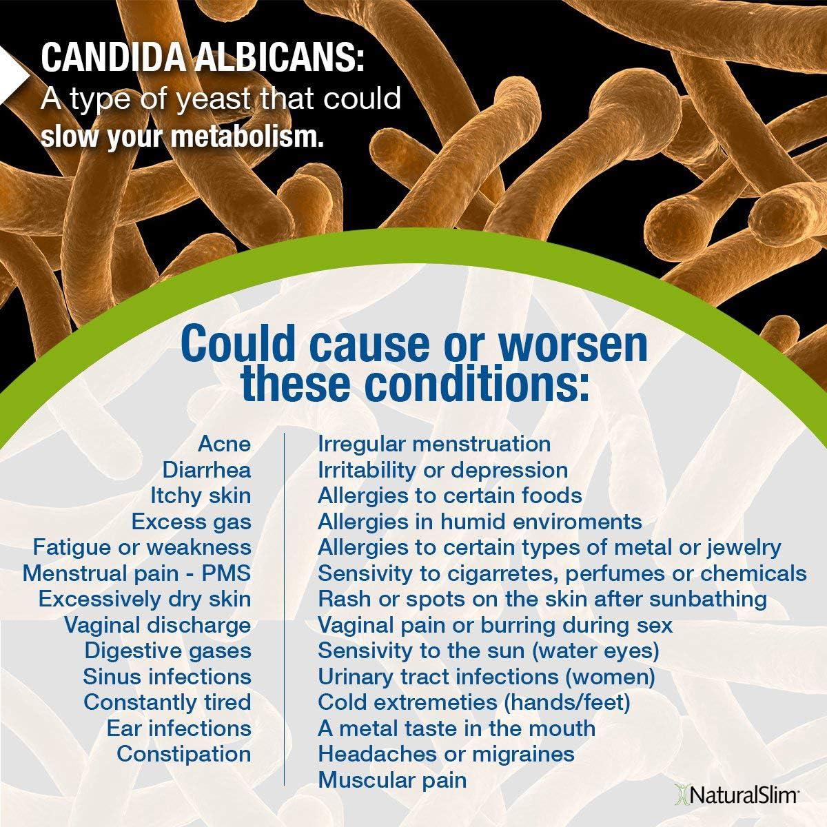 hongo candida albicans sintomas