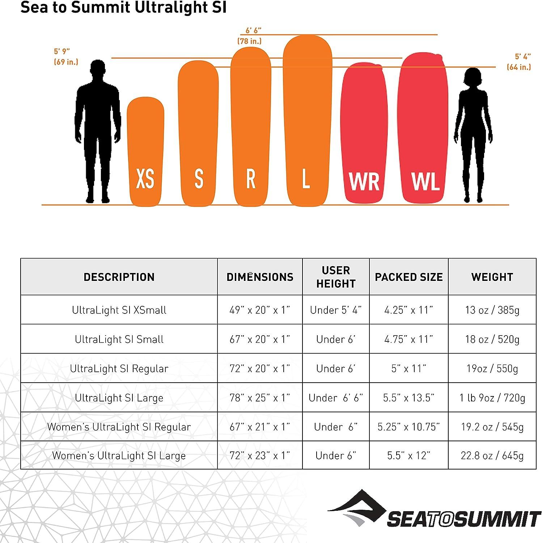 selbstaufblasende Isomatte f/ür Camping und Rucksackreisen Sea to Summit Ultraleichte