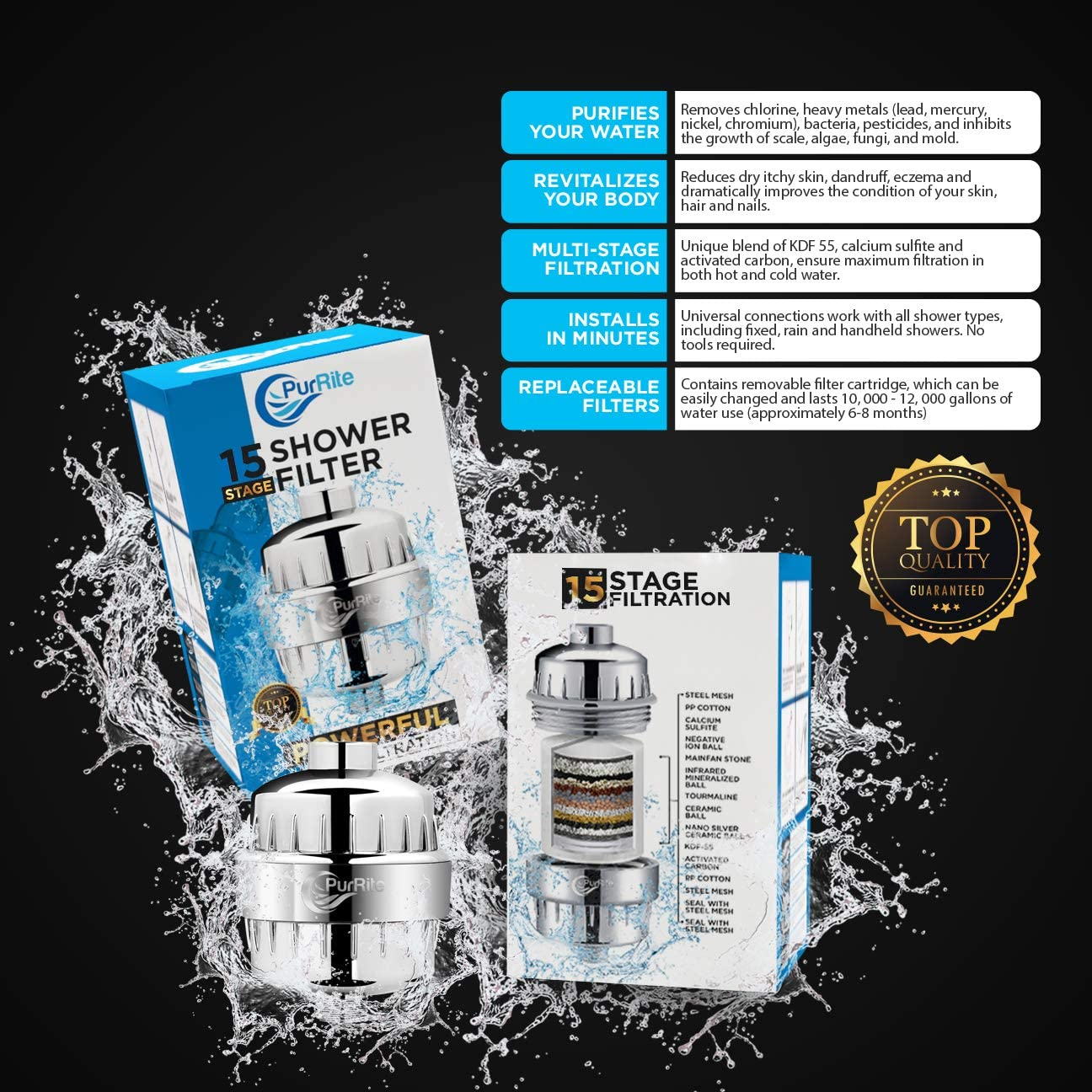 PurRite Shower Filter Water Softener featured features
