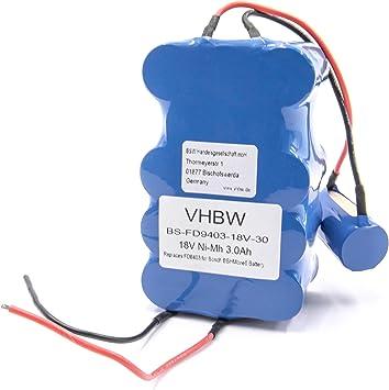 vhbw Batería NiMh 3000mAh (18V) para aspiradora robot autónomo de limpieza Bosch BBHMove4, BBHMove6, BBHMOVE6/03: Amazon.es: Hogar