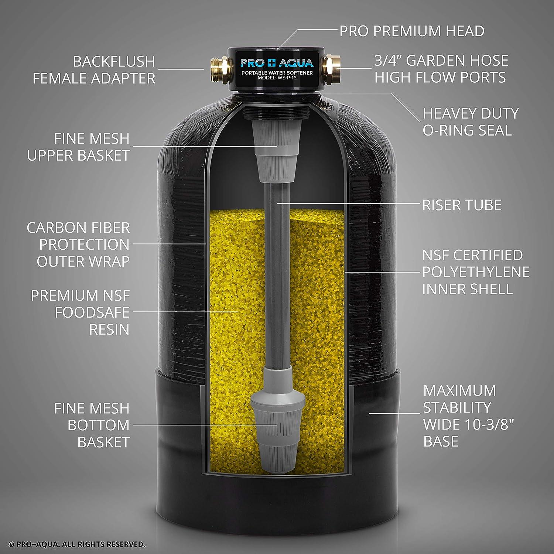 PRO+AQUA Portable Water Softener components