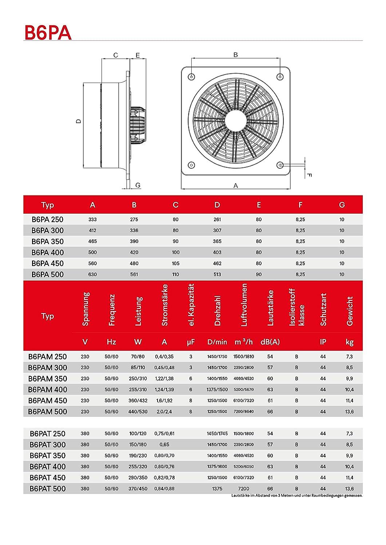 400 Ventilador Axial Industria Pared Ventana Ventilador Turbo Metal Soplador B6PAM-Serie Incluye Regulador de Velocidad