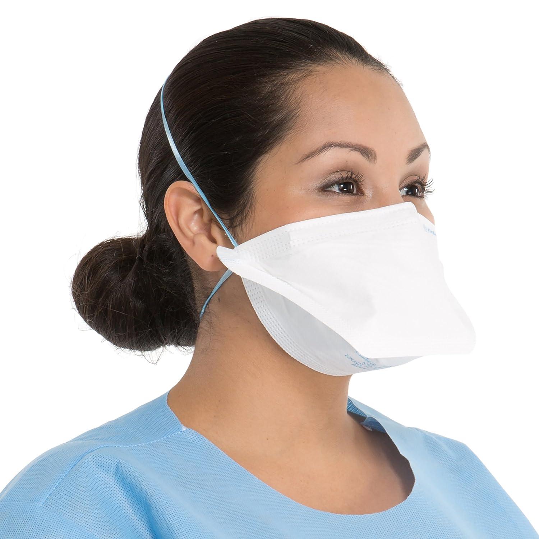 Filter Respirator N95 Fluidshield And Kimberly-clark Particulate