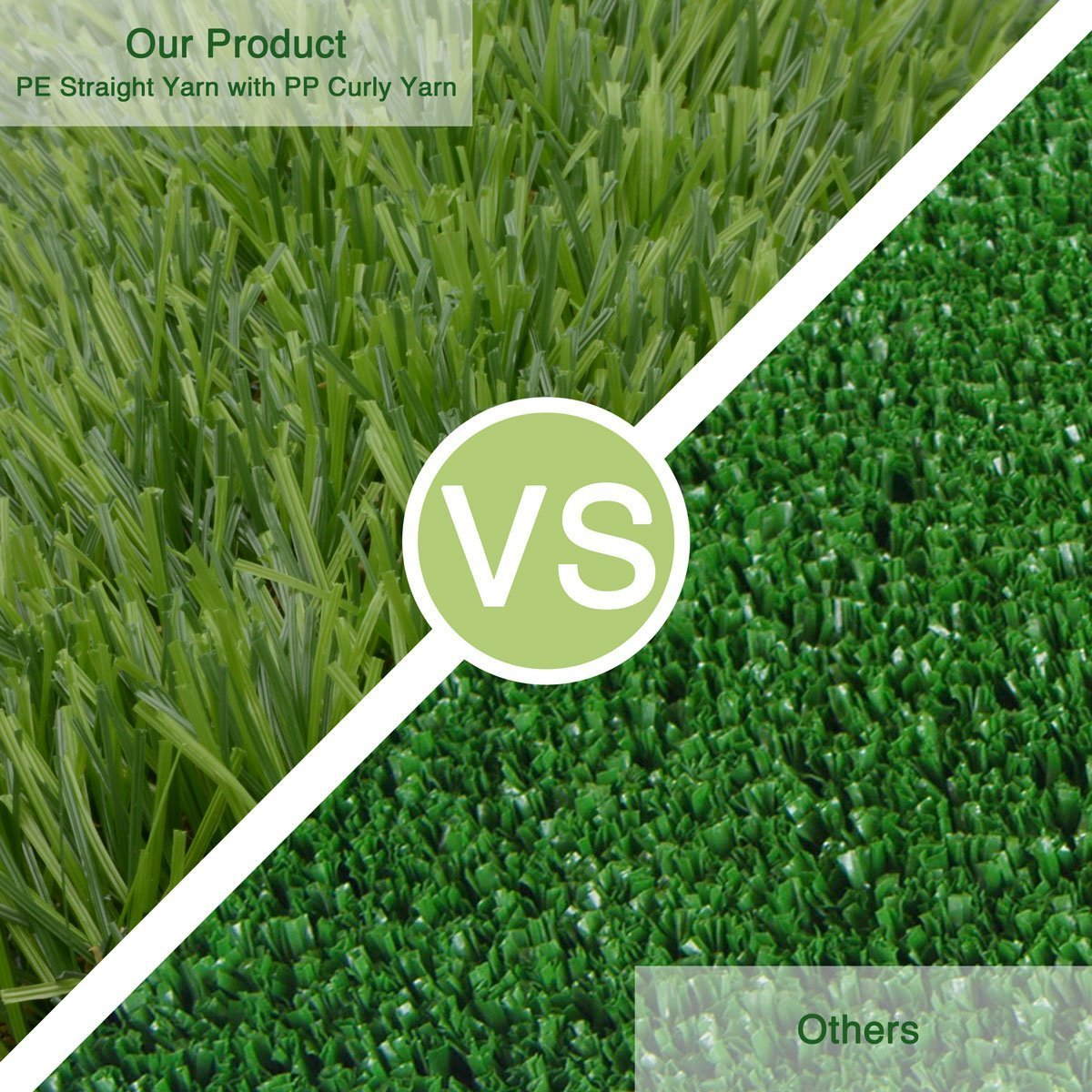 Synthetic Turf Artificial Lawn Grass Indoor Outdoor Premium Realistic Landscape (6.5 ft X 13 ft = 84.5 sqf) by CBEC (Image #5)