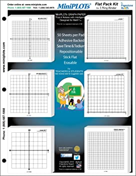Miniplots Stickers Axis Graph Paper
