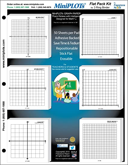 MiniPLOT Algebra Graphing Kit Six 3 X 3 Sticky