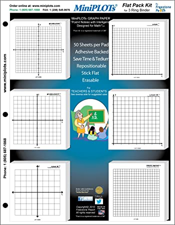 AmazonCom  Miniplot Graph Paper Kit Six Xy Axis Coordinate Grid