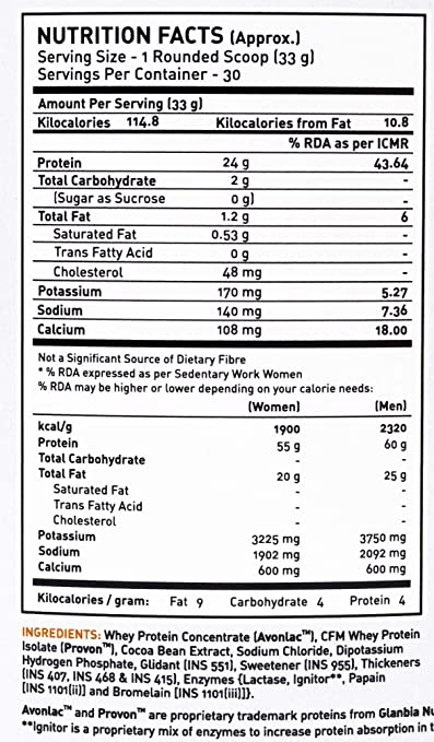 Amazon.com: proburst Supreme de suero 2.2 pound (doble ...